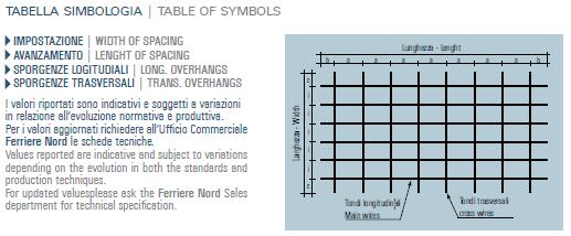 Tabella Simbologia